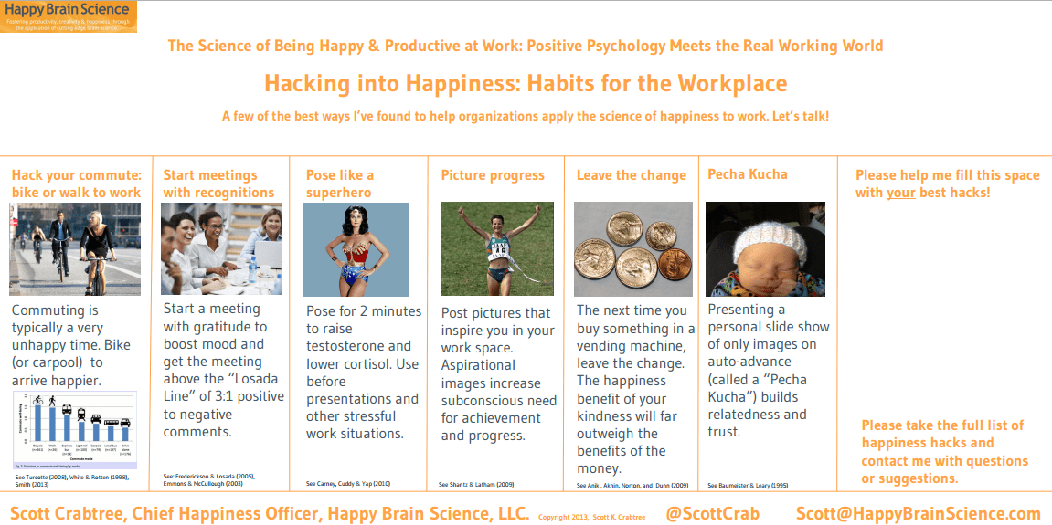 How To Apply Brain Science Of >> Tools And Hacks For Happiness At Work Happy Brain Science