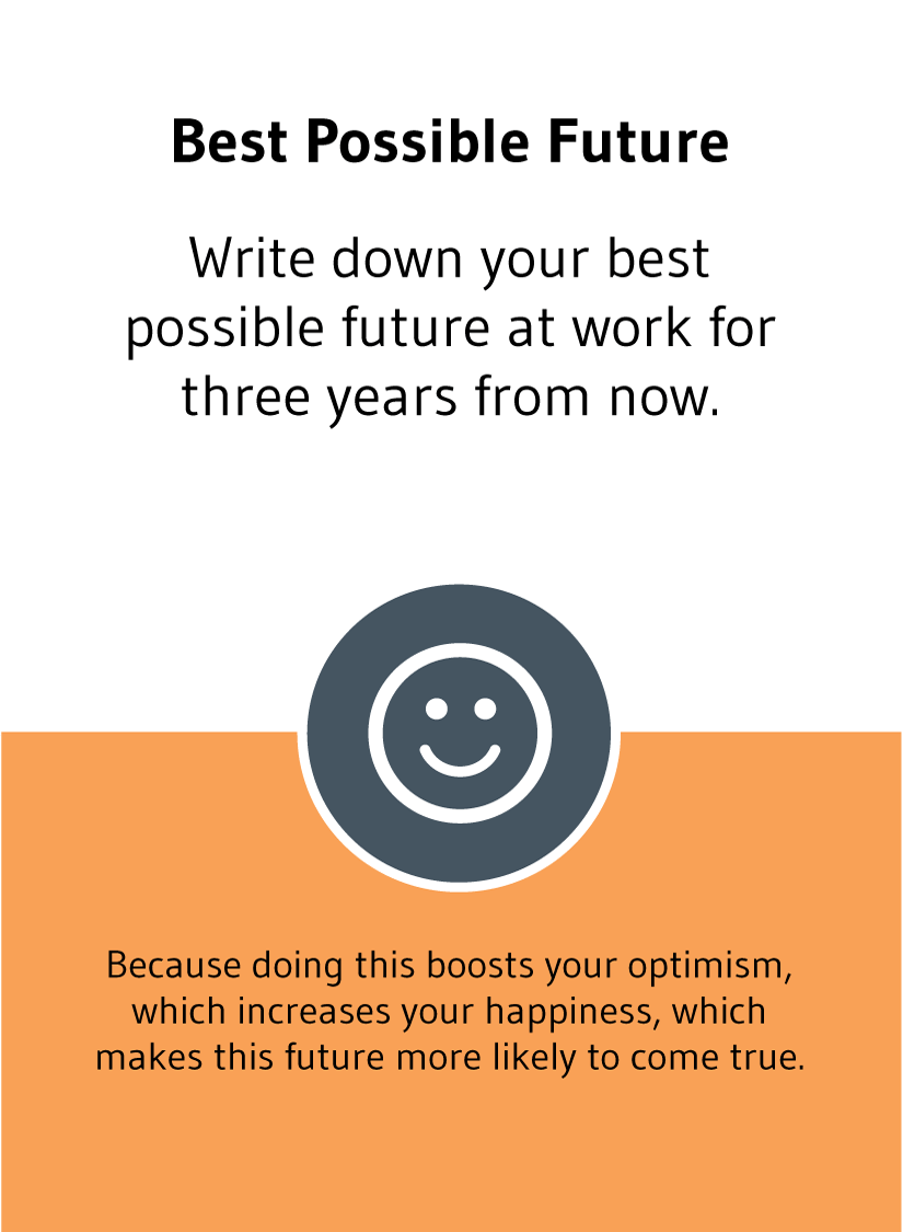 Best Possible Future: Write down your best possible future at work for three years from now.