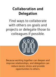 """""""Collaboration and Delegation"""" solution card from Choose Happiness @ Work game"""